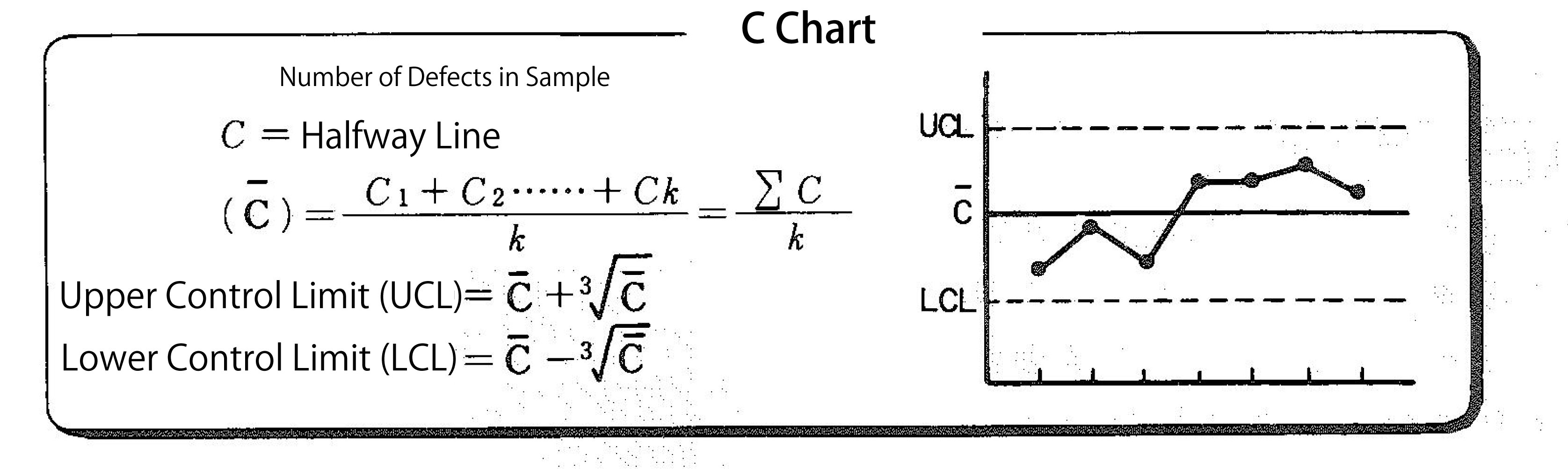 C Chart - Quality Control - MRP glossary of Production