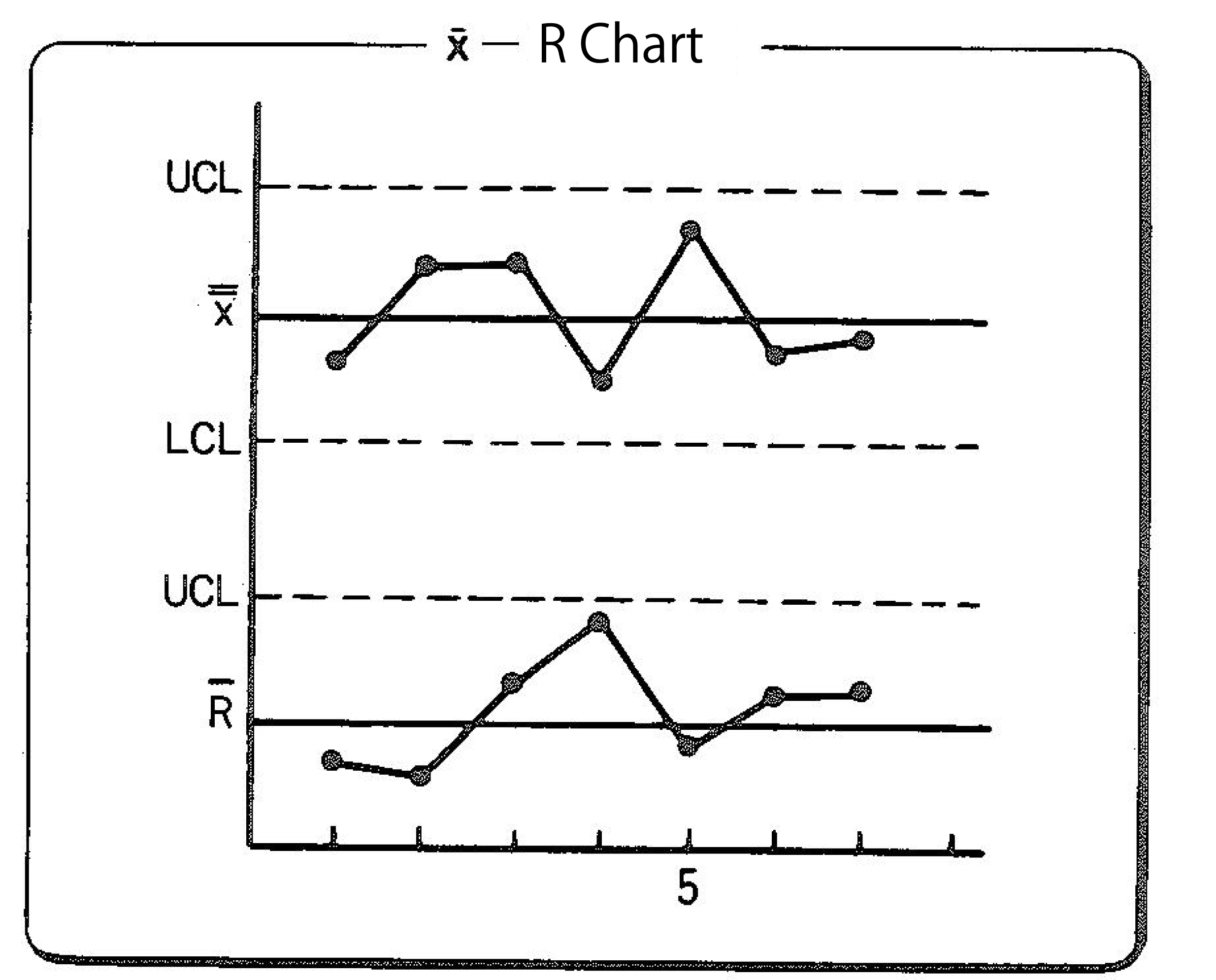 X r chart quality control mrp glossary of production scheduler mrp049 3g related term control chart ccuart Gallery