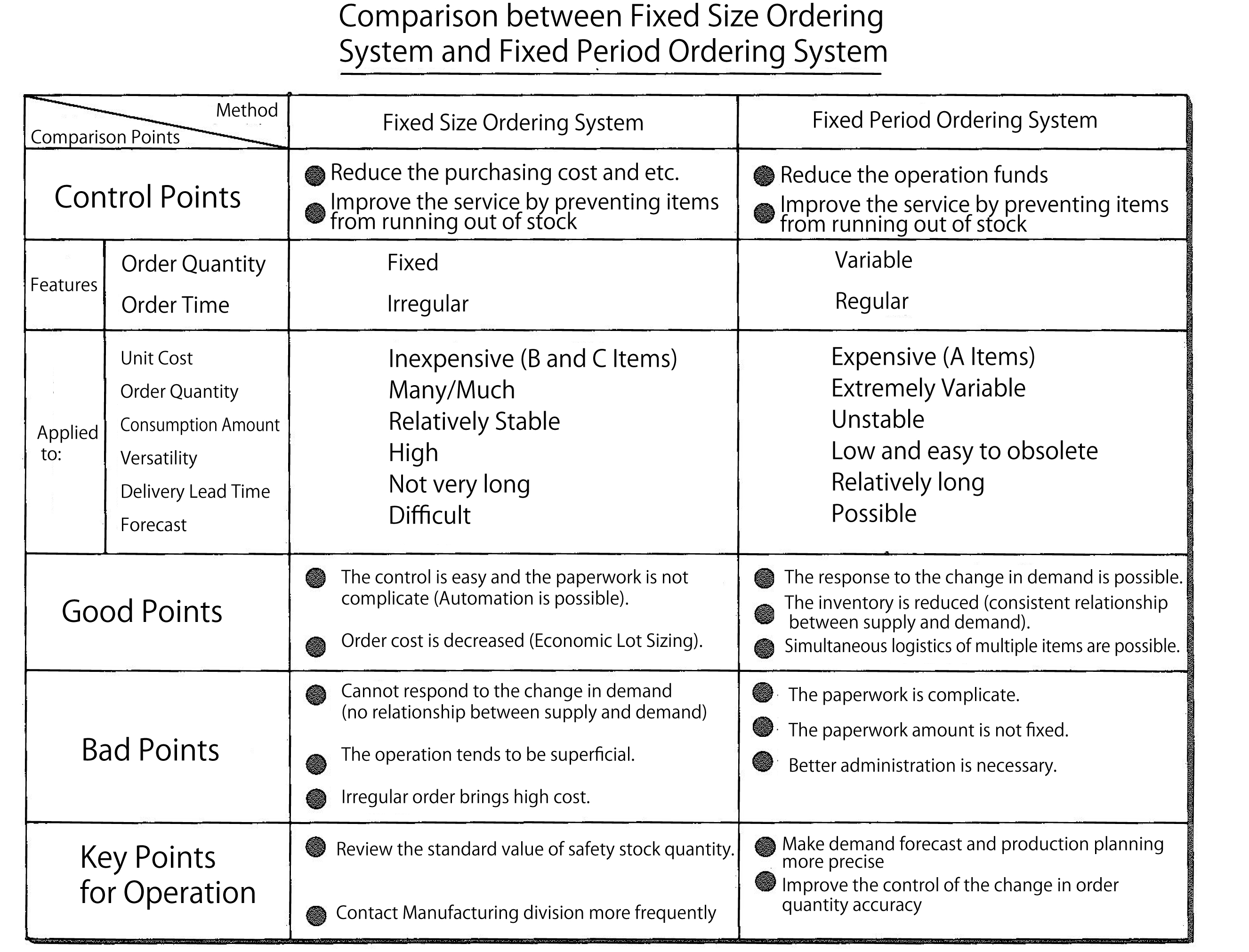 types of inventory system essays System thesis topics including power system thesis, control, sales inventory, management information system, expert, decision support, operating, intrusion detection.
